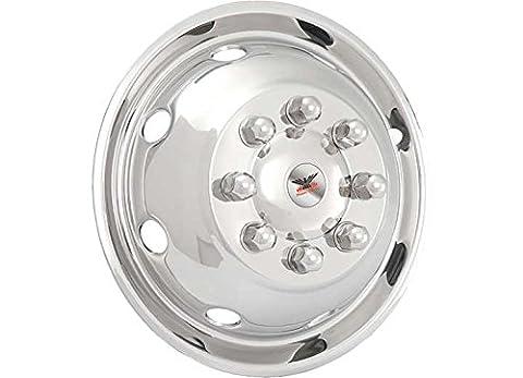 Phoenix USA (NF98F) Wheel Simulator Set, Front - Phoenix Usa Wheel Simulator