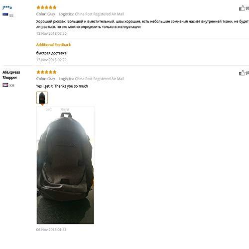 Amazon.com: Men Theft Laptop Backpacks Waterproof USB Charging Brand Design Bags Male Business Travel Bagpack Back Pack mochilas: Kitchen & Dining