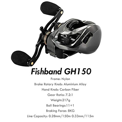 (TOKYO HOT Baitcasting Reel Gh100 Gh150 7.2:1 Carp Bait Cast Casting Fishing Reel for Trout Perch Tilapia Bass Fishing Tackle,Gh150,12,Right Hand)