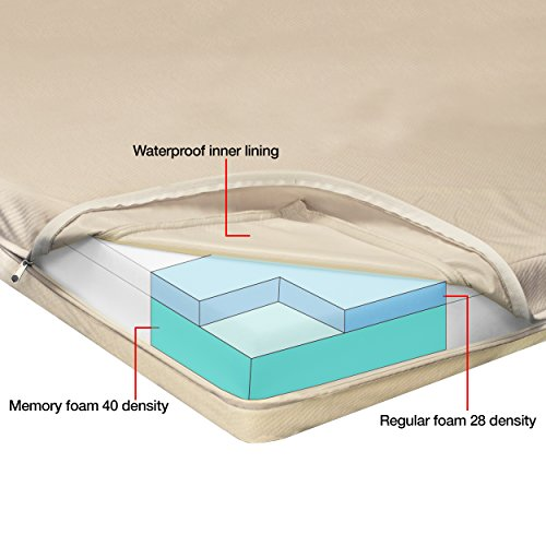 Innovex Home Products Foldngo 4 Adult Memory Foam Mattress With Bed Bug Cover And Storage Bag