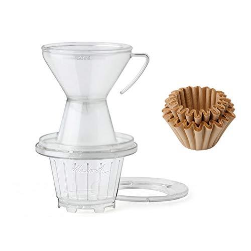 Gabi Master A Coffee Water...