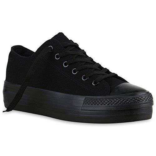 Stiefelparadies - zapatos de tacón Mujer Schwarz Black