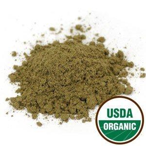 Organic Red Raspberry Leaf Powder Review