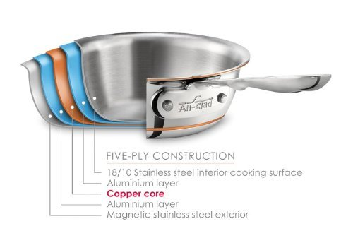 All-Clad Copper Core 5-Ply Bonded Dishwasher Safe Cookware Set, 20-Piece, Silver