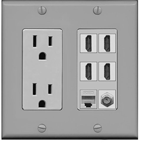 Riteav 15A Power Outlet, 4 HDMI, 1 Cat5e Ethernet, 1 Coax Cable TV Wall Plate - ()