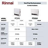 Rinnai FC824P Vent-Free Space