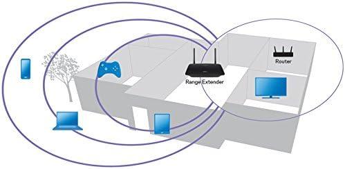 Linksys Re6500 Wireless Network Extender Elektronik