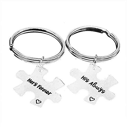 Meiligo Retro 2 Pcs Couples His Always and Hers Forever Puzzle Dog Tag Necklace Key Chain Square Matching Engraved Heart Letter Necklace Set (Key Chain (His Hers Dog Tags)