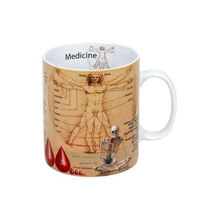 Konitz Mugs of Knowledge - Medicine