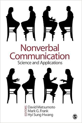list of nonverbal behaviors