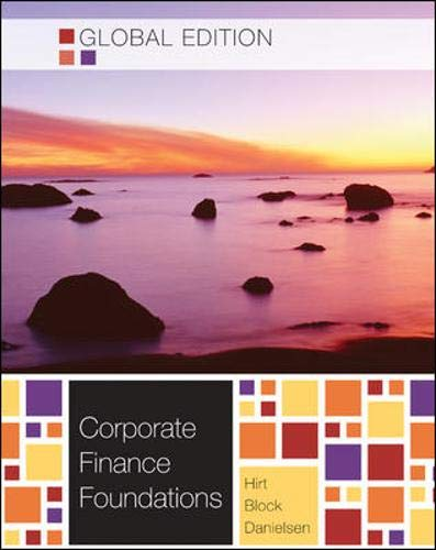 Corporate Finance Foundations