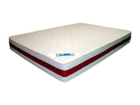 LA WEB DEL COLCHON - Colchón Visco Energy 2 (*) 75 x 190 x 21 cms.: Amazon.es: Hogar