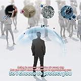 Wearable Air Purifier,Personal Air Purifier