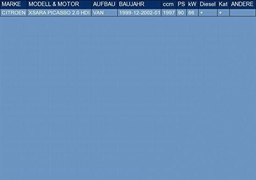 el kit de montaje completo ETS-EXHAUST 50201 Silencioso Intermedio pour XSARA PICASSO 2.0 HDI VAN 90hp 1999-2002