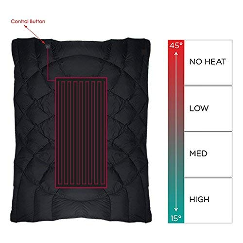3 in 1 Battery Operated Heated Blanket Alternative to 4 Seasons Portable Sleeping Bag for Camping