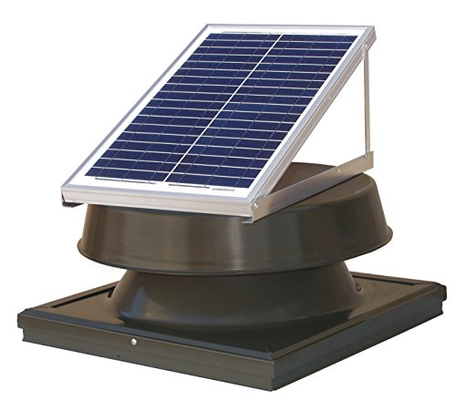 Solar Curb Lights in US - 1