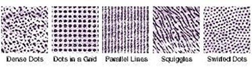 Design Set - Polymer Clay Texture Plates 5 Patterns