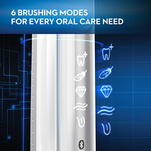 41USOmcPWdL - Oral-B 8000 Electronic Power Rechargeable Battery Electric Toothbrush with Bluetooth Connectivity, White