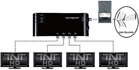 HD-LINE Kit4/1 – Preamplificador 4/1 TV Amplificador + alimentación 4 Salidas TV para Antena TNT Negro