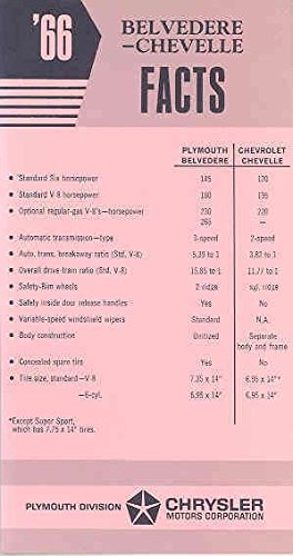 1966 Plymouth Belvedere vs Chevelle Salesman's Card
