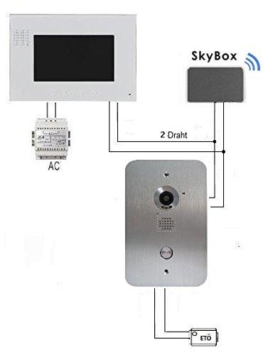 2 Draht Video Türsprechanlage Gegensprechanlage 2x7\'\' Monitor mit ...