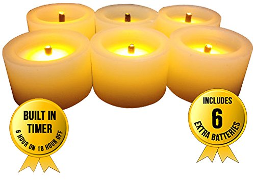 Flameles Candles Battery Function Measures product image