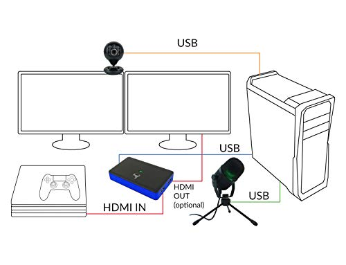 subsonic stream pack accessories for gamers and youtubers withsubsonic stream pack accessories for gamers and youtubers with full hd video capture box, microphone and hd camera compatible with ps4 slim pro
