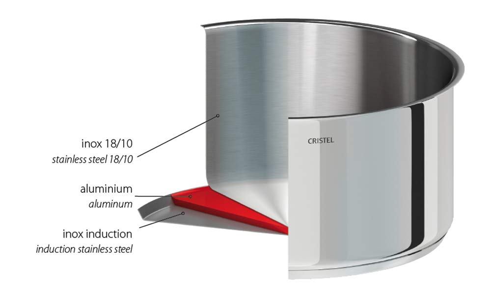 Amazon.com: Cristel – Cazuela inducción 14 cm Mutine ...