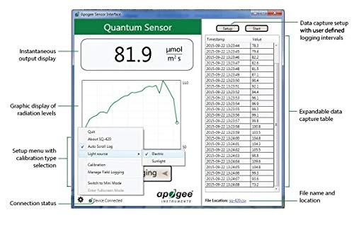 Quantum Apogee Underwater Full Spectrum Meter MQ-510 by Apogee Instruments (Image #3)