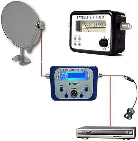 Danigrefinb Portable Digital LCD Satellite Finder Signal Strength Meter Sky Dish Freesat 950-2150MHz Electronics Gadgets Accessories