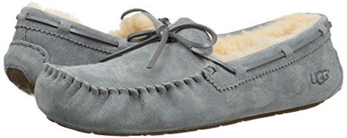Australia Grey Chaussons Ugg grau Femmes xpdUXvZq