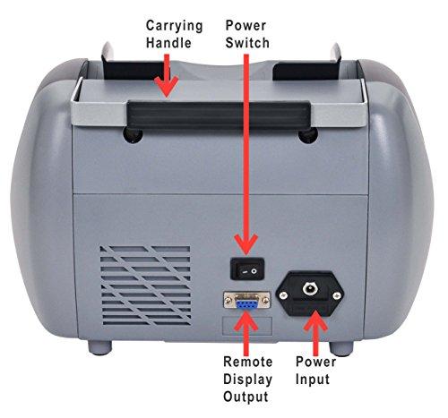 Buy money counter machine