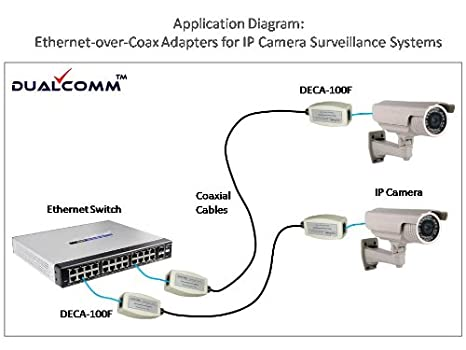com dualcomm ethernet over coax eoc adapters deca  com dualcomm ethernet over coax eoc adapters deca 100 twin pack computers accessories