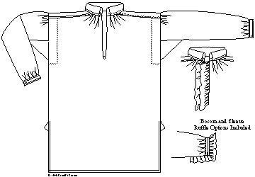 Mens Colonial Costumes Patterns - Man's Shirt 1750-1800. English Style