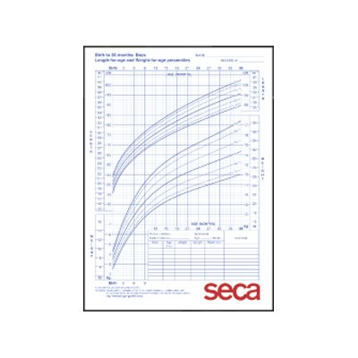 Amazon Seca 405b Growth Chart For Boys 0 To 36 Months Pack Of