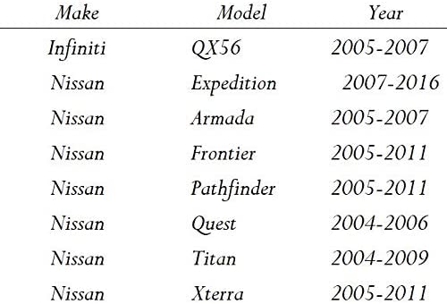 RU-365 Heater Blower Motor Resistor 271505Z000 For NISSAN ARMADA 2005-2007