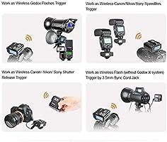 Godox X2T-C TTL - Disparador de flash inalámbrico (1/8000s HSS con ...