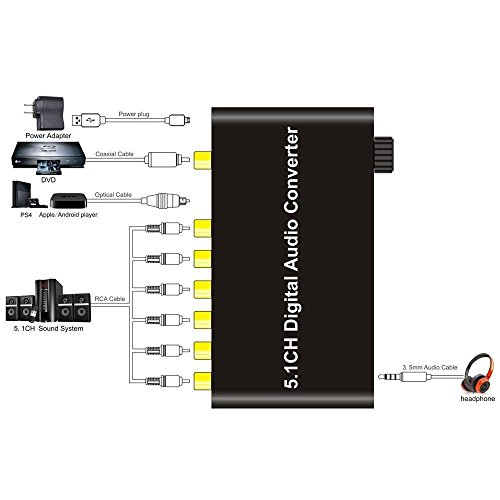 NOVPEAK SPDIF 5.1CH Audio Converter Decodificador Digital Soporte óptico coaxial DTS AC3 Señal Dolby y estéreo (R/L) Señal de Audio en 2.0/5.1 3.5mm Audio ...