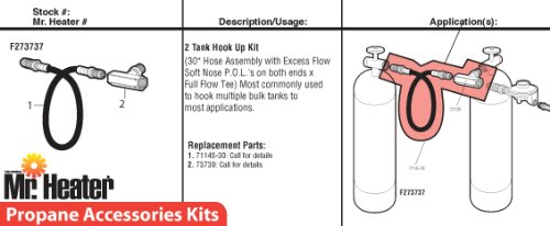 Hook up dual propane tanks