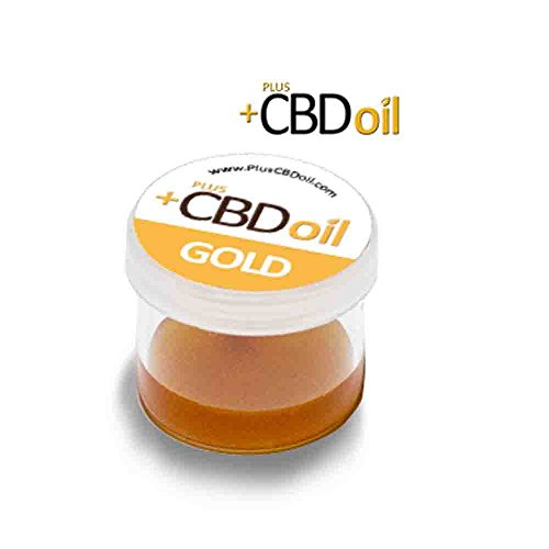 Image result for Amazon CBD Oil