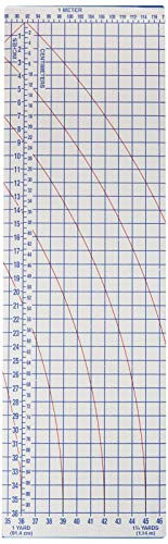 Dritz 890 Superboard Durable Kraft Board, 39-3/4 x 72-Inch from Dritz