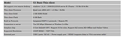 G1 Thin PCs Client PC Wifi (1 5 GHZ Quad Core/1GB RAM/8GB flash) Black