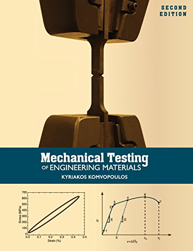 MECHANICAL TESTING OF ENGINEERING MATERIALS (P)