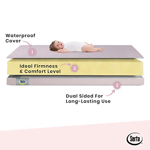 Serta Sertapedic Petals Fiber Core Crib and Toddler Mattress | Waterproof | Lightweight| GREENGUARD Gold Certified (Natural/Non-Toxic), Pink