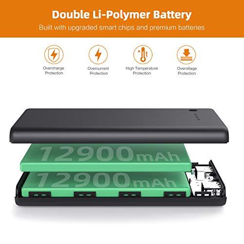 VOOE Power Bank,【25800mAh Alta capacità】 Batteria Portatile Cellulare Batteria Esterna Caricabatteria Portatile 2 Uscite Porte per Cellulare, Tablet - Nero