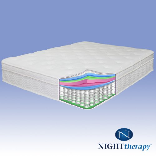 free online personals in box springs Box springs and foundations showing 29 results  cal king beautyrest silver low profile height box spring  free delivery via ups.