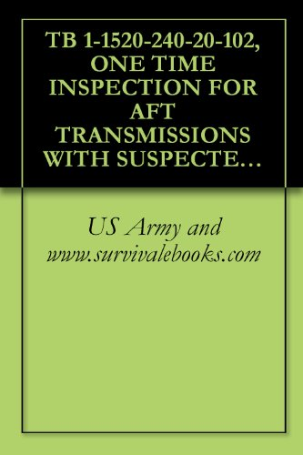(TB 1-1520-240-20-102, ONE TIME INSPECTION FOR AFT TRANSMISSIONS WITH SUSPECTED IMPROP SHIMMED INPUT PINION GEAR ASSEMBLY ALL CH-47D, MH-47D, AND MH-4)