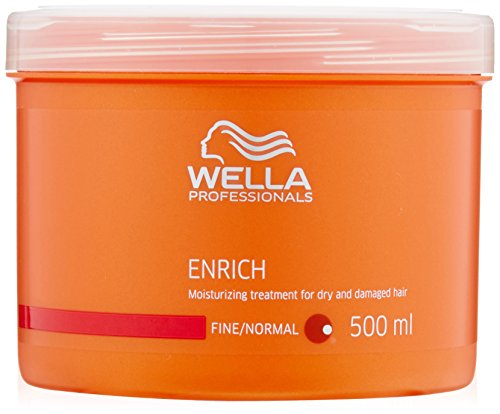 Wella Enrich Moisturizing Treatment for Dry and Damaged Hair, 16.7 Ounce