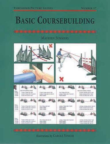 Basic Coursebuilding (Threshold Picture Guides)