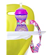 Nuby Keepeez Adjustable Bottle/Cup Strap, Pink